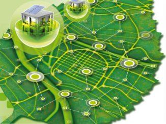 Energiesystem moma