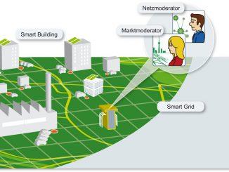 Smart Grids